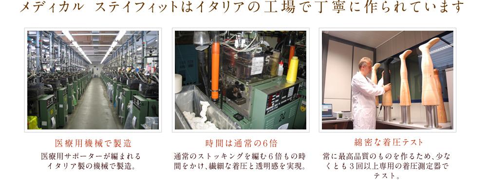 メディカル ステイフィット メディカル ステイフィットはイタリアの工場で丁寧に作られています
