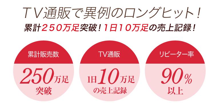 メディカル ステイフィット TV通販で異例のロングヒット!