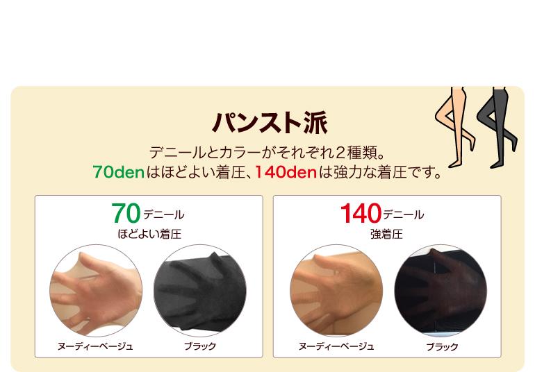 パンスト派 デニールとカラーがそれぞれ2種類。70denはほどよい着圧、140denは強力な着圧です。