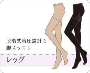 女の欲望 段階式着圧設計で脚スッキリ レッグ
